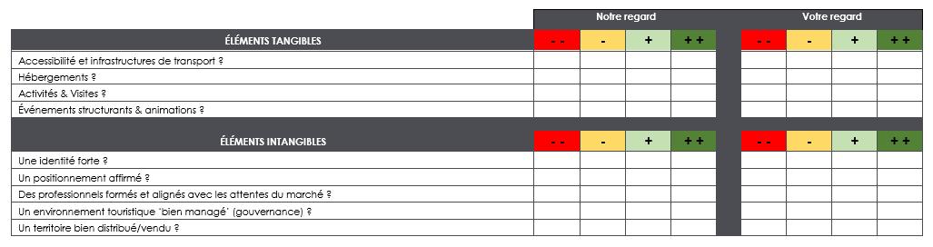 grille-analyse-oisetourisme-elu-au-tourisme
