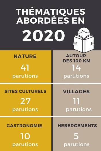 thematiques-presse-2020